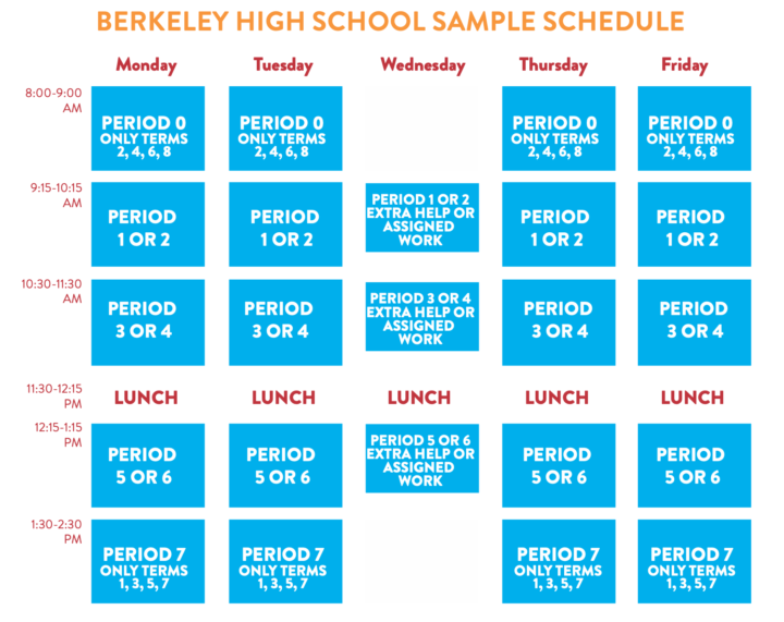 a sample BUSD school schedule for fall 2020